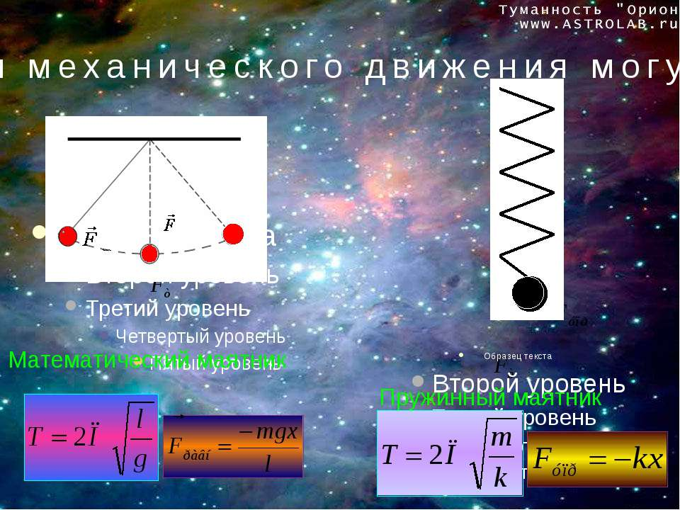 Математический маятник Пружинный маятник Примерами механического движения мог...