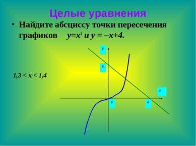 Целые уравнения Найдите абсциссу точки пересечения графиков y=x3 и y = –x+4. ...