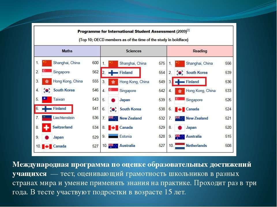 Международная программа по оценке образовательных достижений учащихся— тест...