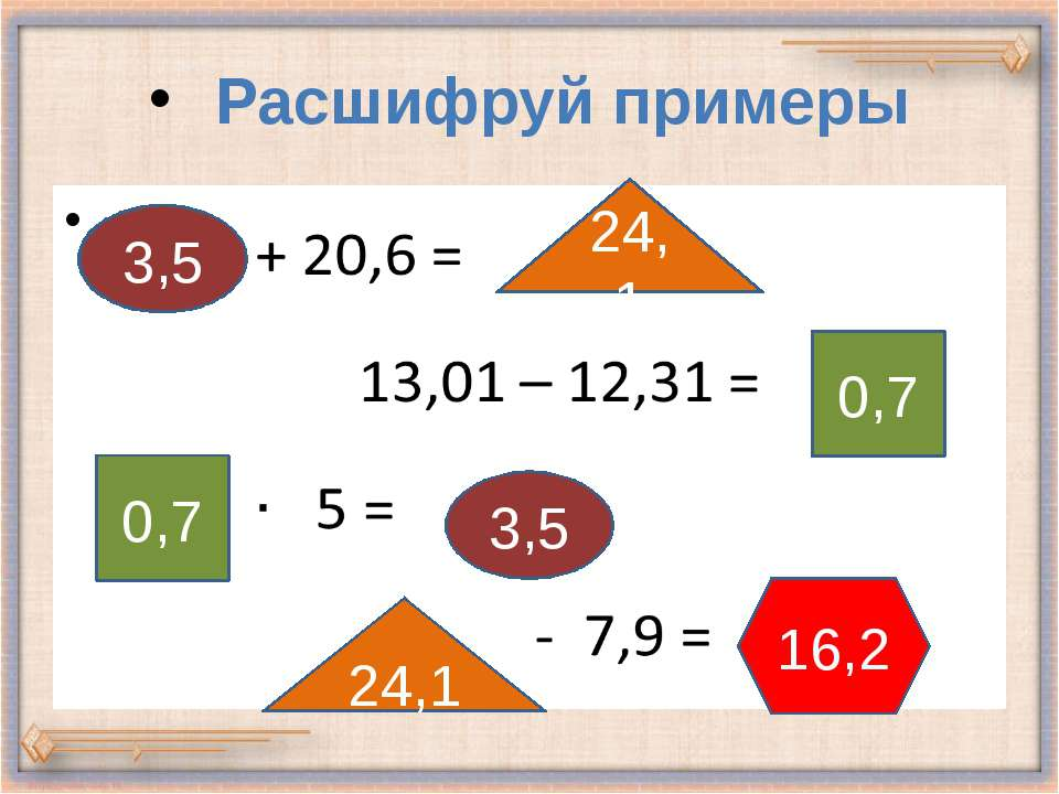 Расшифруй примеры 0,7 0,7 3,5 3,5 24,1 24,1 16,2