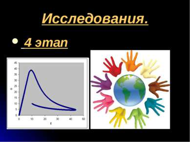 Исследования. 4 этап