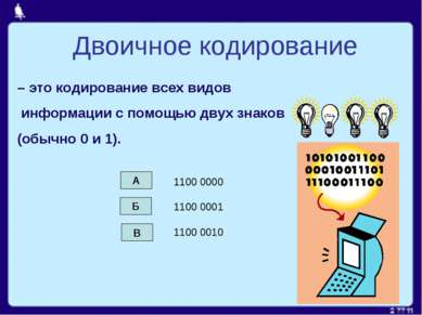 Двоичное кодирование 1100 0000 1100 0001 1100 0010 А Б В – это кодирование вс...