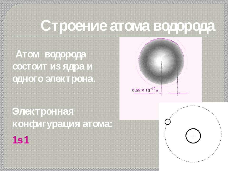 Строение атома водорода Атом водорода состоит из ядра и одного электрона. Эле...