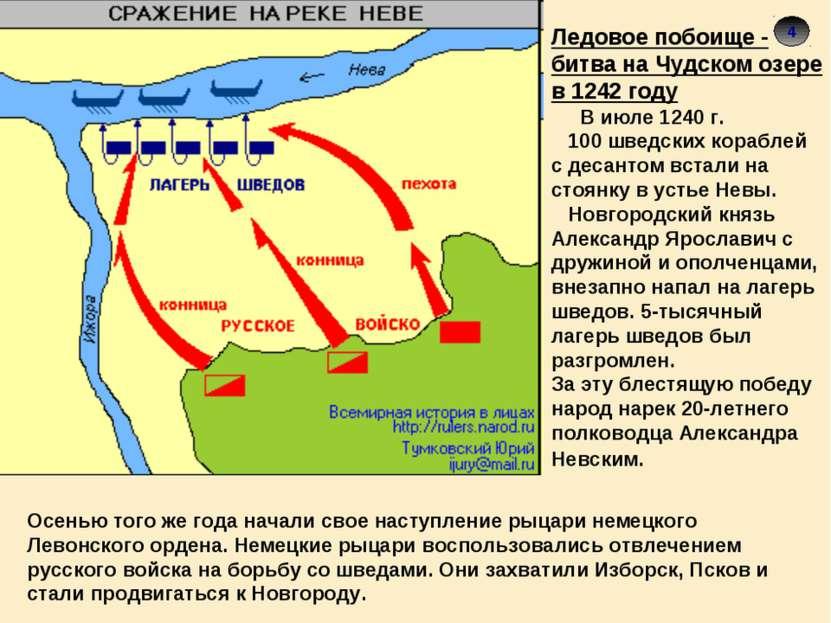 4 4 Ледовое побоище - битва на Чудском озере в 1242 году В июле 1240 г. 100 ш...