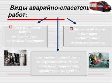 Виды аварийно-спасательных работ: поиск и спасение людей в экстремальных прир...