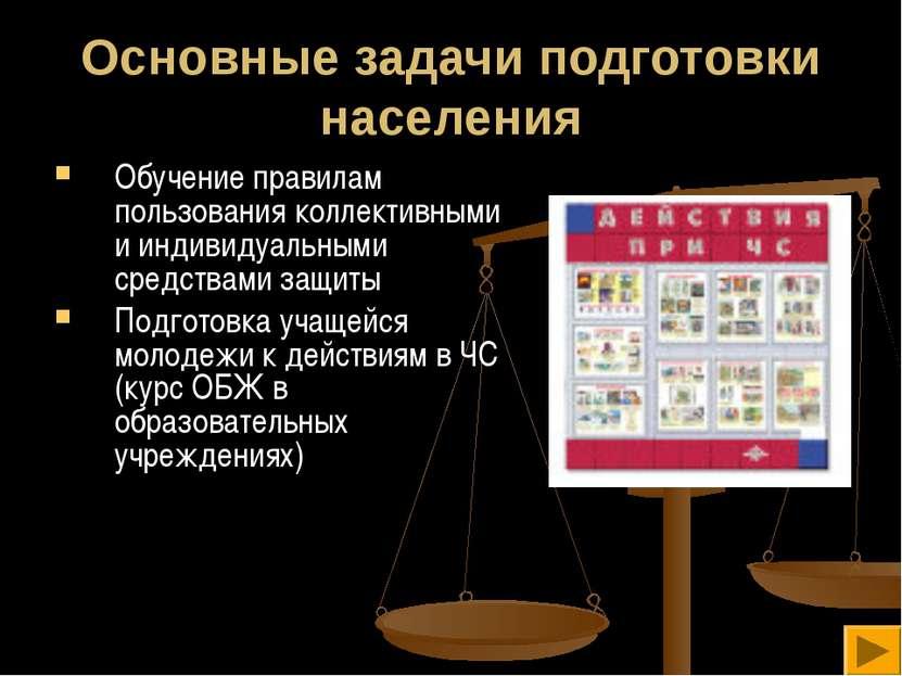 Основные задачи подготовки населения Обучение правилам пользования коллективн...