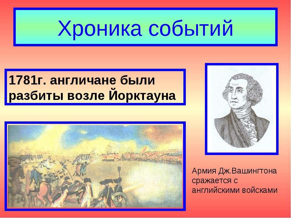 Хроника событий Армия Дж.Вашингтона сражается с английскими войсками 1781г. а...