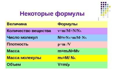 Некоторые формулы Величина Формулы Количество вещества ν=m/М=N/NA Число молек...