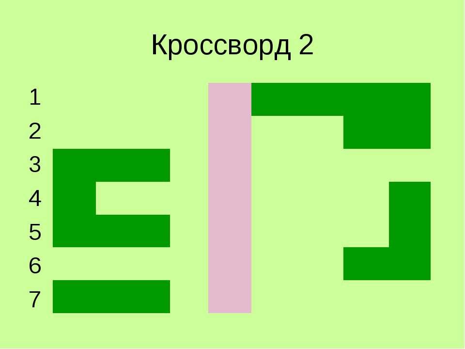 Кроссворд 2 1 2 3 4 5 6 7