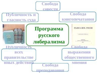 Программа русского либерализма Свобода книгопечатания Публичность и гласность...