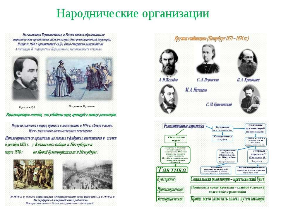 Народнические организации