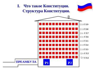 Что такое Конституция. Структура Конституции. ПРЕАМБУЛА Р1 Р2 ГЛ.1 ГЛ.1 ГЛ.2 ...