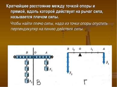 Кратчайшее расстояние между точкой опоры и прямой, вдоль которой действует на...