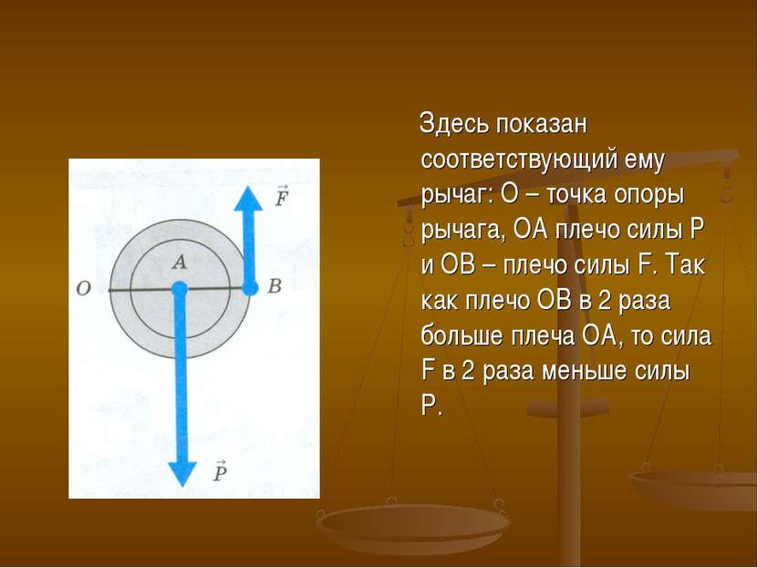 Здесь показан соответствующий ему рычаг: O – точка опоры рычага, ОА плечо сил...