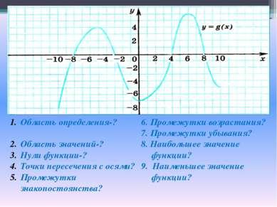 Область определения-? Область значений-? Нули функции-? Точки пересечения с о...