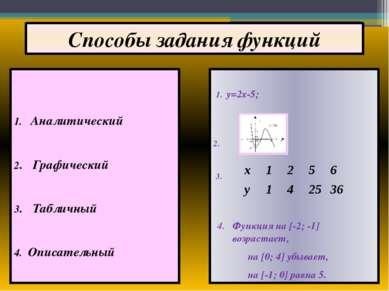 Способы задания функций 1. Аналитический 2. Графический 3. Табличный 4. Описа...