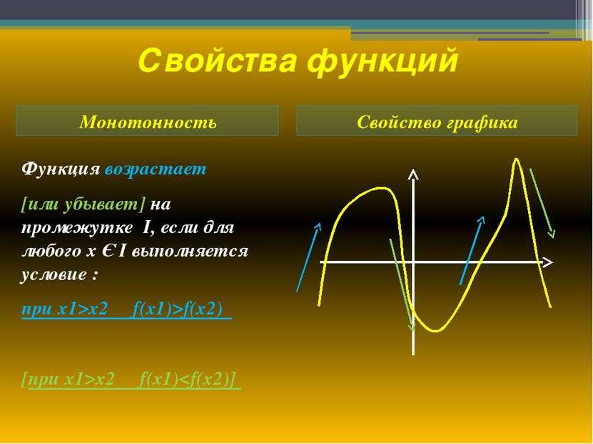 Свойства функций Монотонность Свойство графика Функция возрастает [или убывае...