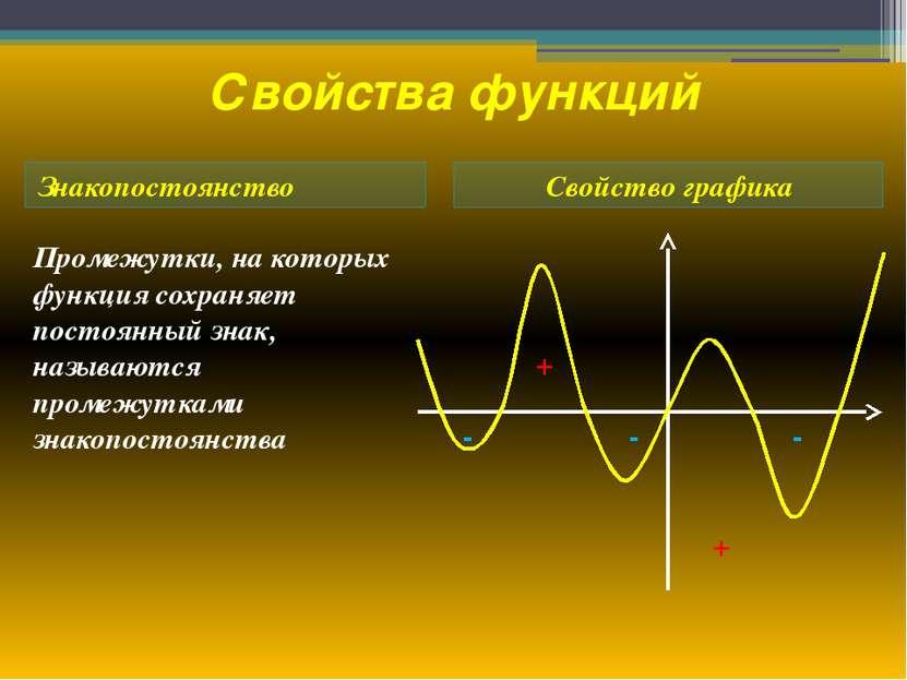 Свойства функций Знакопостоянство Свойство графика Промежутки, на которых фун...