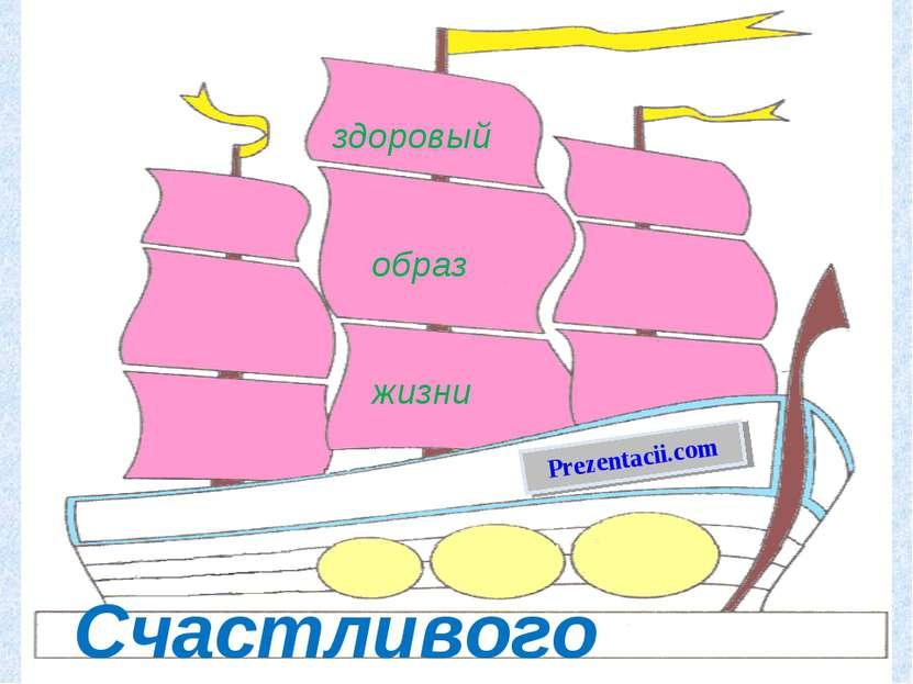 здоровый образ жизни Счастливого плавания! Prezentacii.com