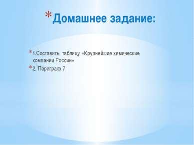 Домашнее задание: 1.Составить таблицу «Крупнейшие химические компании России»...