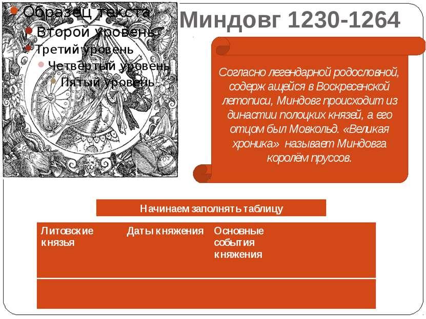 Миндовг 1230-1264 Согласно легендарной родословной, содержащейся в Воскресенс...