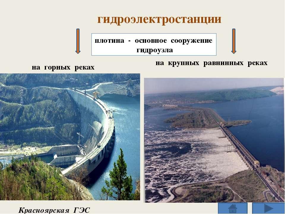 гидроэлектростанции на горных реках Красноярская ГЭС на крупных равнинных рек...