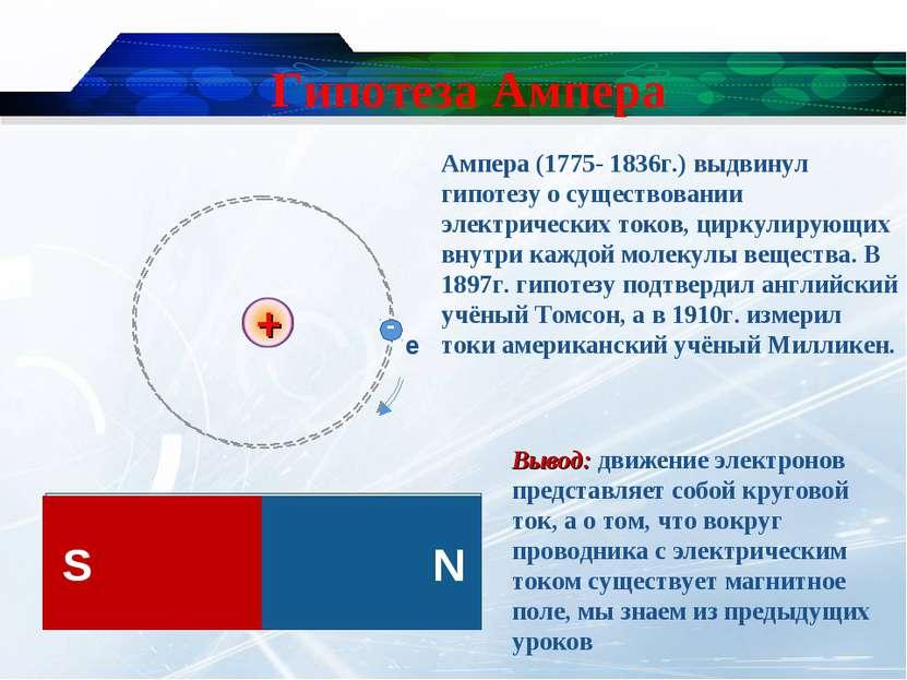 Гипотеза Ампера Вывод: движение электронов представляет собой круговой ток, а...