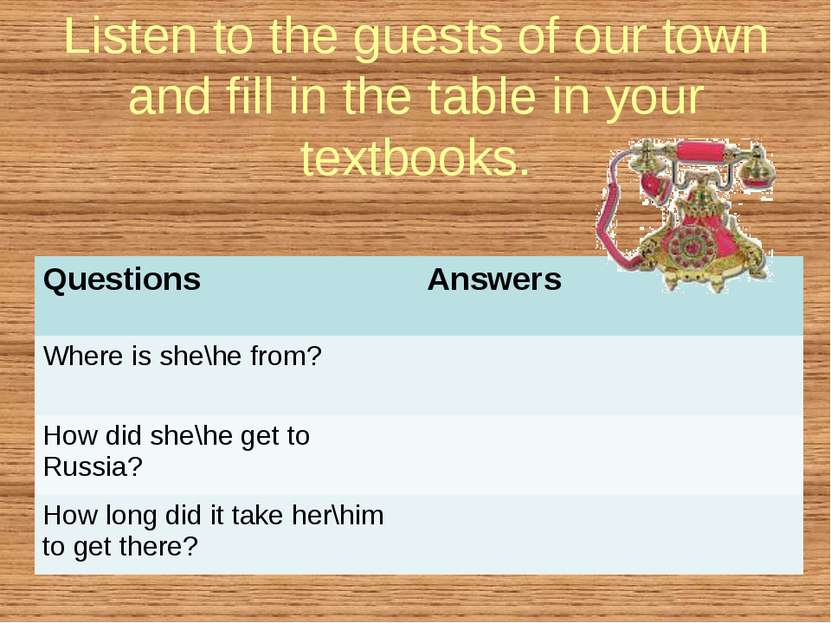 Listen to the guests of our town and fill in the table in your textbooks. Que...