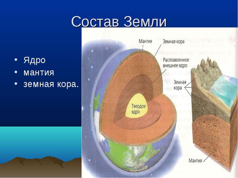 Состав Земли Ядро мантия земная кора.