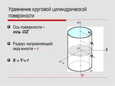 Уравнение круговой цилиндрической поверхности Ось поверхности – ось OZ Радиус...