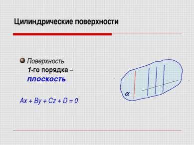 Цилиндрические поверхности Поверхность 1-го порядка – плоскость Ax + By + Cz ...