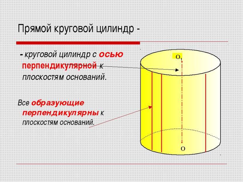 Прямой круговой цилиндр - - круговой цилиндр с осью перпендикулярной к плоско...