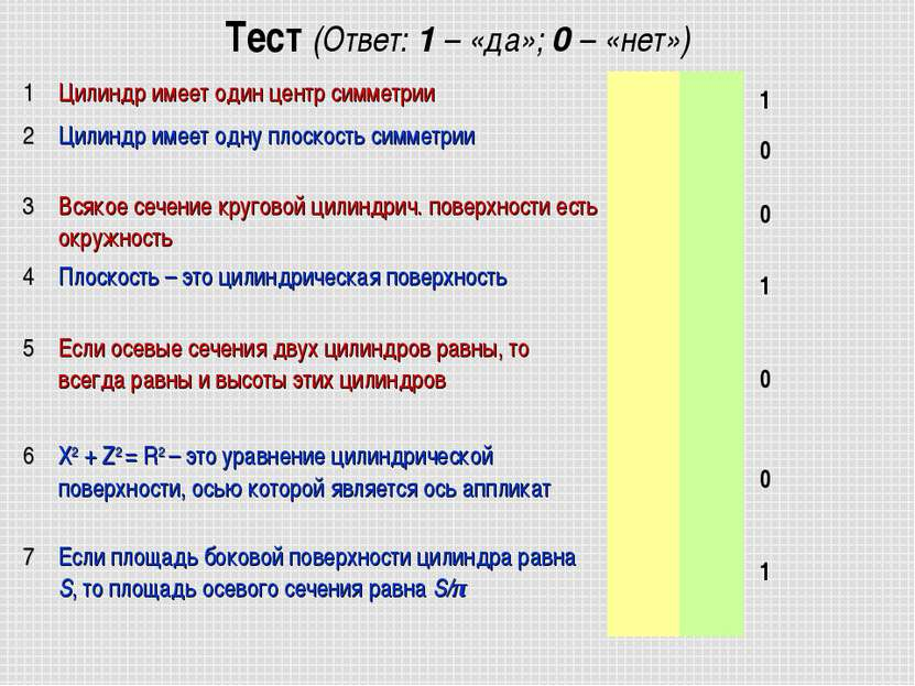 Тест (Ответ: 1 – «да»; 0 – «нет») 1 Цилиндр имеет один центр симметрии 2 Цили...
