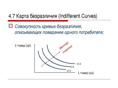 4.7 Карта безразличия (Indifferent Curves) Совокупность кривых безразличия, о...