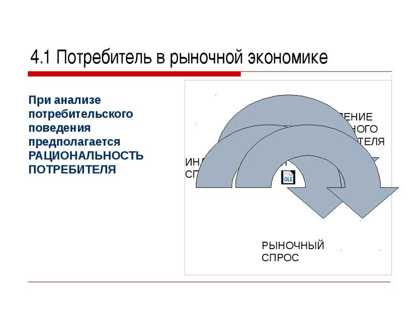 4.1 Потребитель в рыночной экономике ПОВЕДЕНИЕ ОТДЕЛЬНОГО ПОТРЕБИТЕЛЯ ИНДИВИД...
