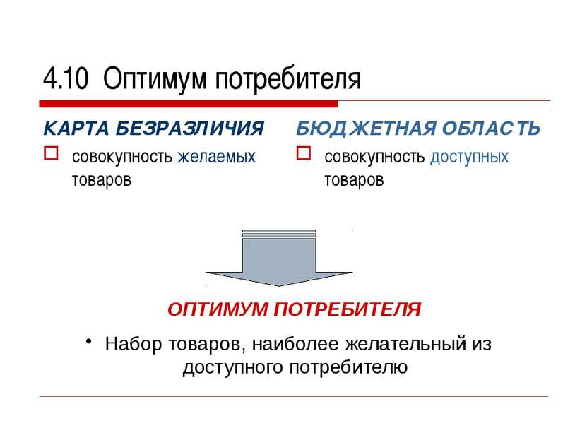 4.10 Оптимум потребителя КАРТА БЕЗРАЗЛИЧИЯ совокупность желаемых товаров БЮДЖ...