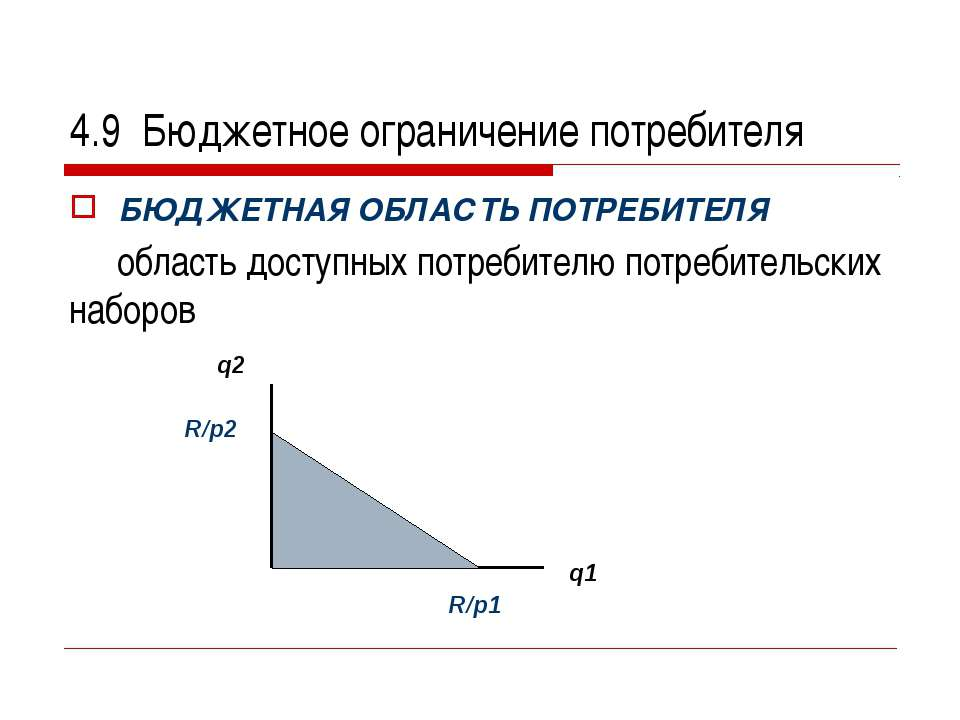 4.9 Бюджетное ограничение потребителя БЮДЖЕТНАЯ ОБЛАСТЬ ПОТРЕБИТЕЛЯ область д...