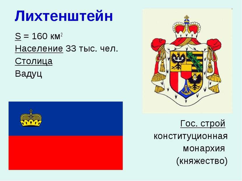 Лихтенштейн S = 160 км2 Население 33 тыс. чел. Столица Вадуц Гос. строй конст...