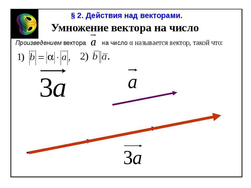 § 2. Действия над векторами. Умножение вектора на число Произведением вектора...