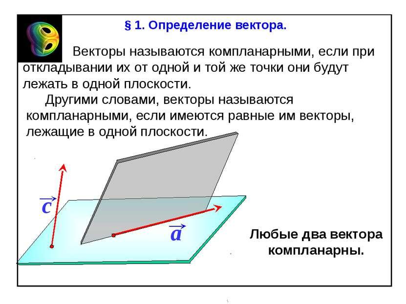 Векторы называются компланарными, если при откладывании их от одной и той же ...