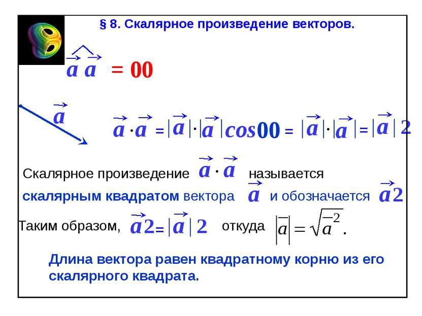 cos 00 Таким образом, § 8. Скалярное произведение векторов. откуда Длина вект...