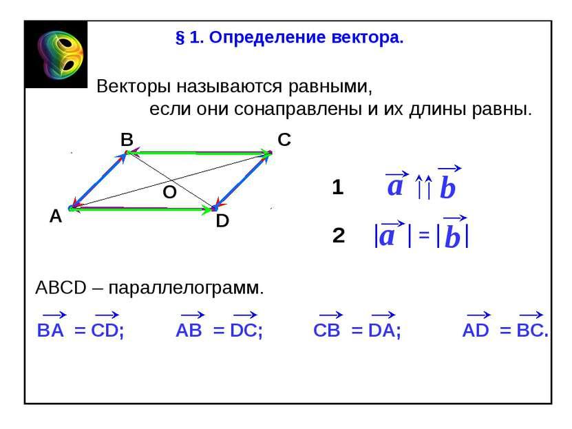 Векторы называются равными, если они сонаправлены и их длины равны. 1 2 § 1. ...