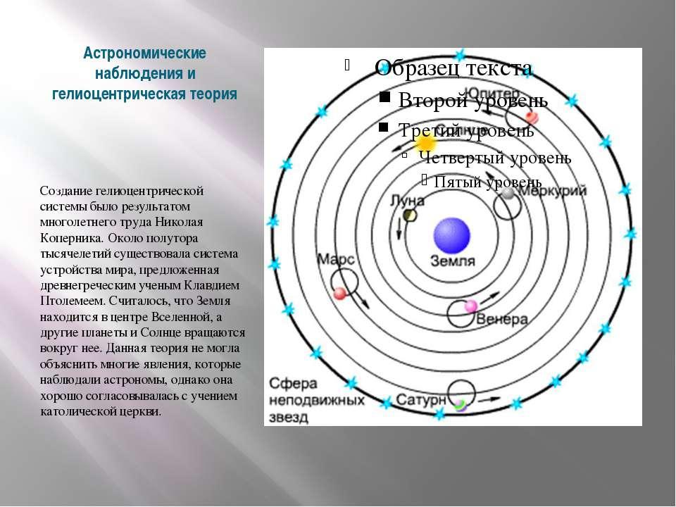 Астрономические наблюдения и гелиоцентрическая теория Создание гелиоцентричес...