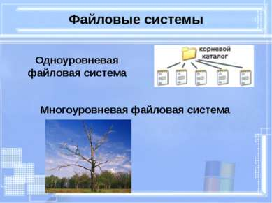 Одноуровневая файловая система Файловые системы Многоуровневая файловая система