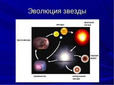 Эволюция звезды