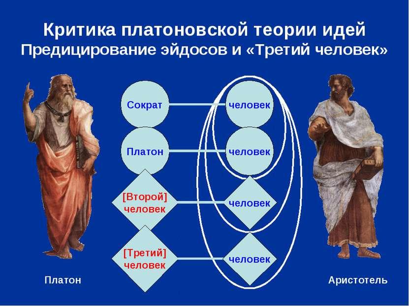 Критика платоновской теории идей Предицирование эйдосов и «Третий человек» Со...