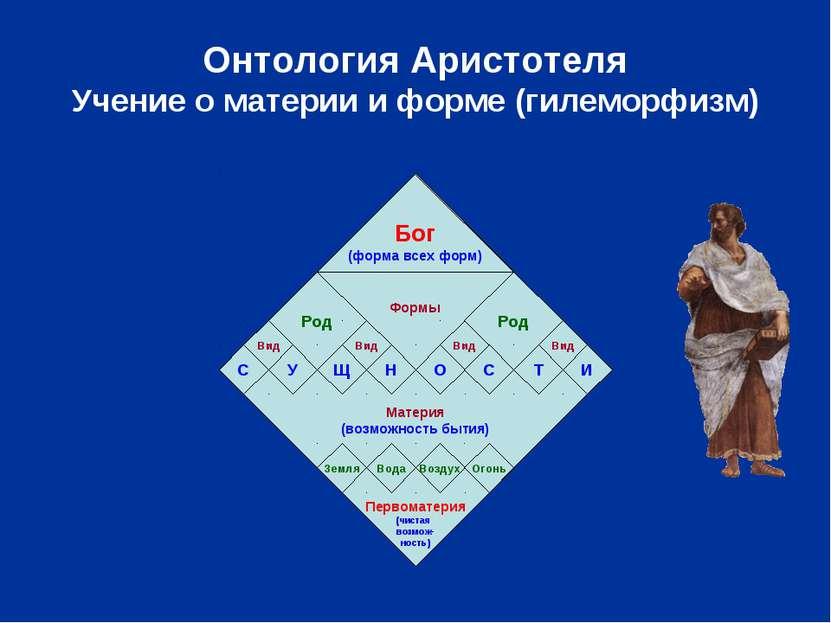 Онтология Аристотеля Учение о материи и форме (гилеморфизм) Вещь Вещь Вещь Ве...