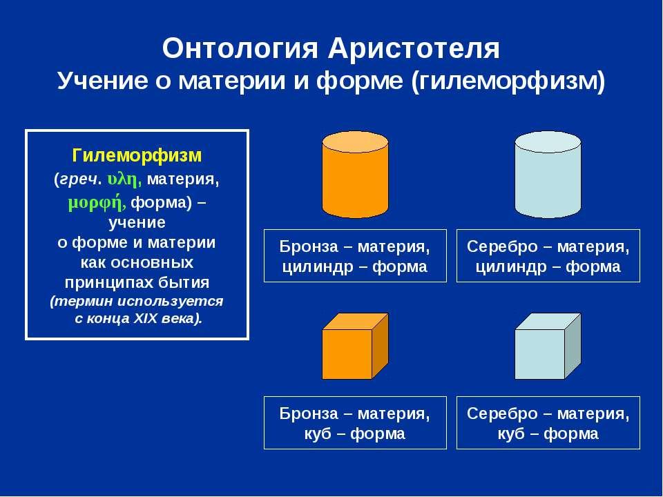 Онтология Аристотеля Учение о материи и форме (гилеморфизм) Бронза – материя,...