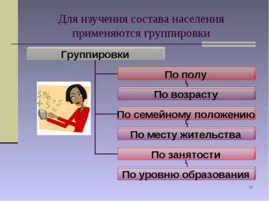 * Для изучения состава населения применяются группировки