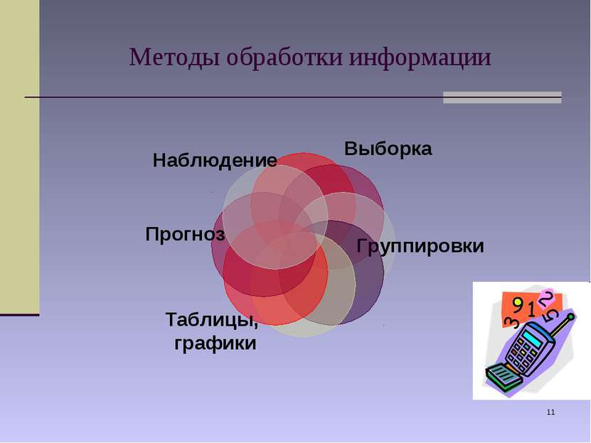 * Методы обработки информации